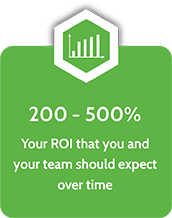ROI For Your Team | Breakthrough Training