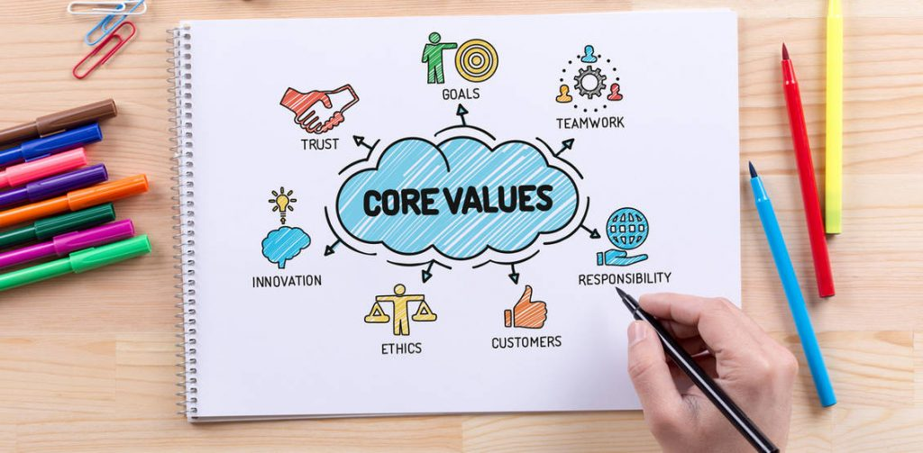 Discovering and Choose Your Core Values